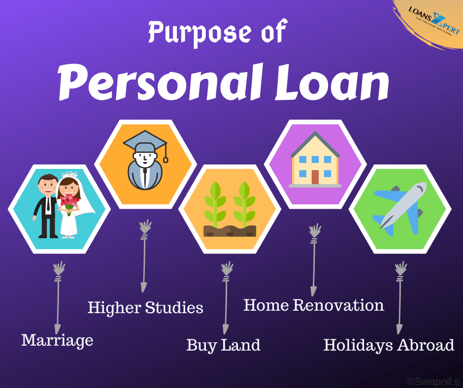 Purpose of Personal Loan